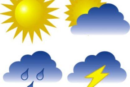 Классификация погоды для занятий летом!